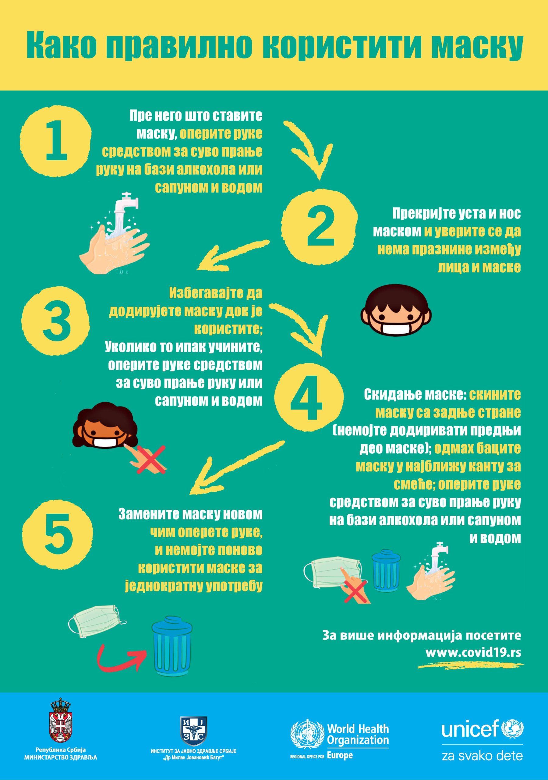 Правила понашања у школи током трајања епидемије COVID-19